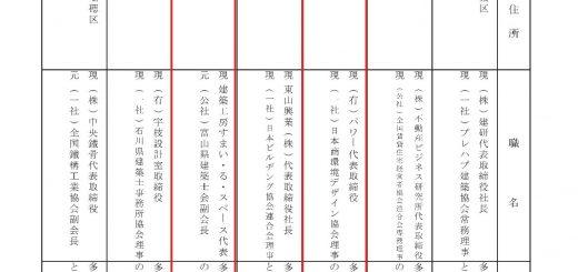 国交省表彰名簿H30-006