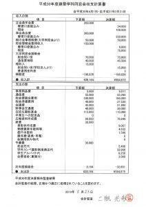 平成30年度決算報告書・監査報告